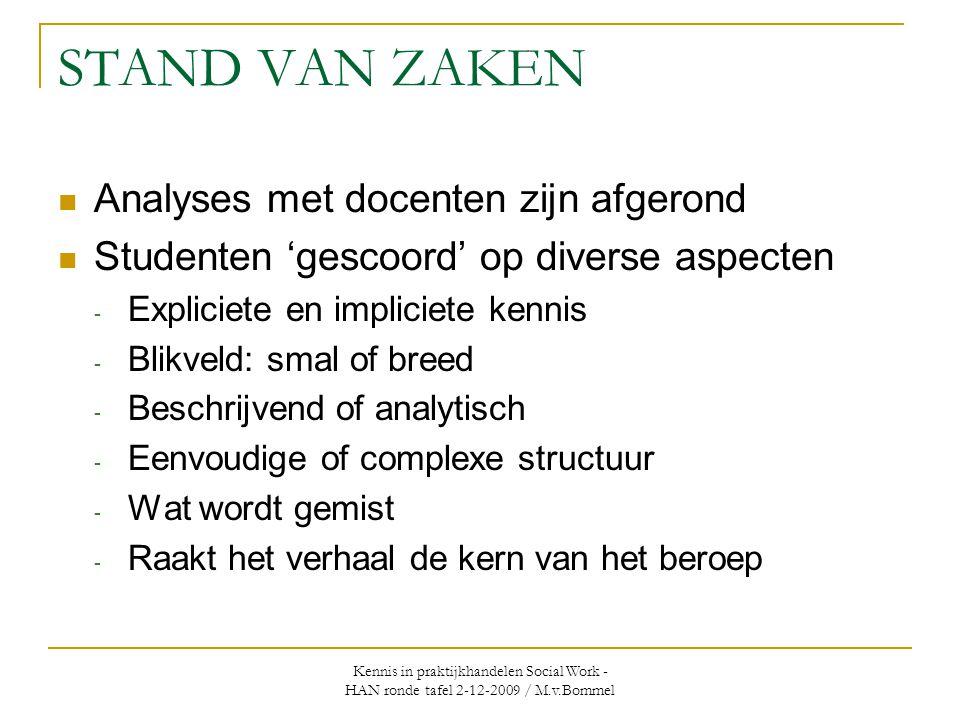 Kennis in praktijkhandelen Social Work - HAN ronde tafel 2-12-2009 / M.v.Bommel STAND VAN ZAKEN  Analyses met docenten zijn afgerond  Studenten 'ges