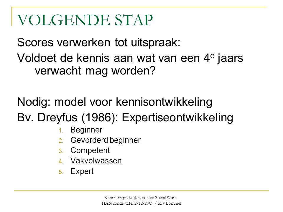 Kennis in praktijkhandelen Social Work - HAN ronde tafel 2-12-2009 / M.v.Bommel VOLGENDE STAP Scores verwerken tot uitspraak: Voldoet de kennis aan wat van een 4 e jaars verwacht mag worden.