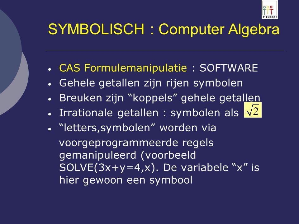 """SYMBOLISCH : Computer Algebra  CAS Formulemanipulatie : SOFTWARE  Gehele getallen zijn rijen symbolen  Breuken zijn """"koppels"""" gehele getallen  Irr"""