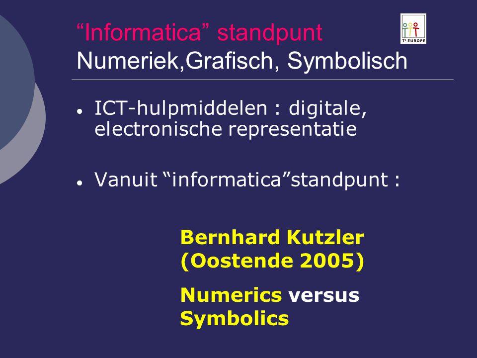 """""""Informatica"""" standpunt Numeriek,Grafisch, Symbolisch  ICT-hulpmiddelen : digitale, electronische representatie  Vanuit """"informatica""""standpunt : Ber"""