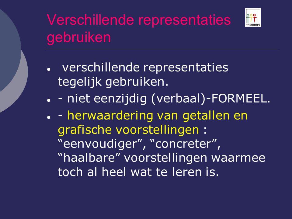 Verschillende representaties gebruiken  verschillende representaties tegelijk gebruiken.  - niet eenzijdig (verbaal)-FORMEEL.  - herwaardering van
