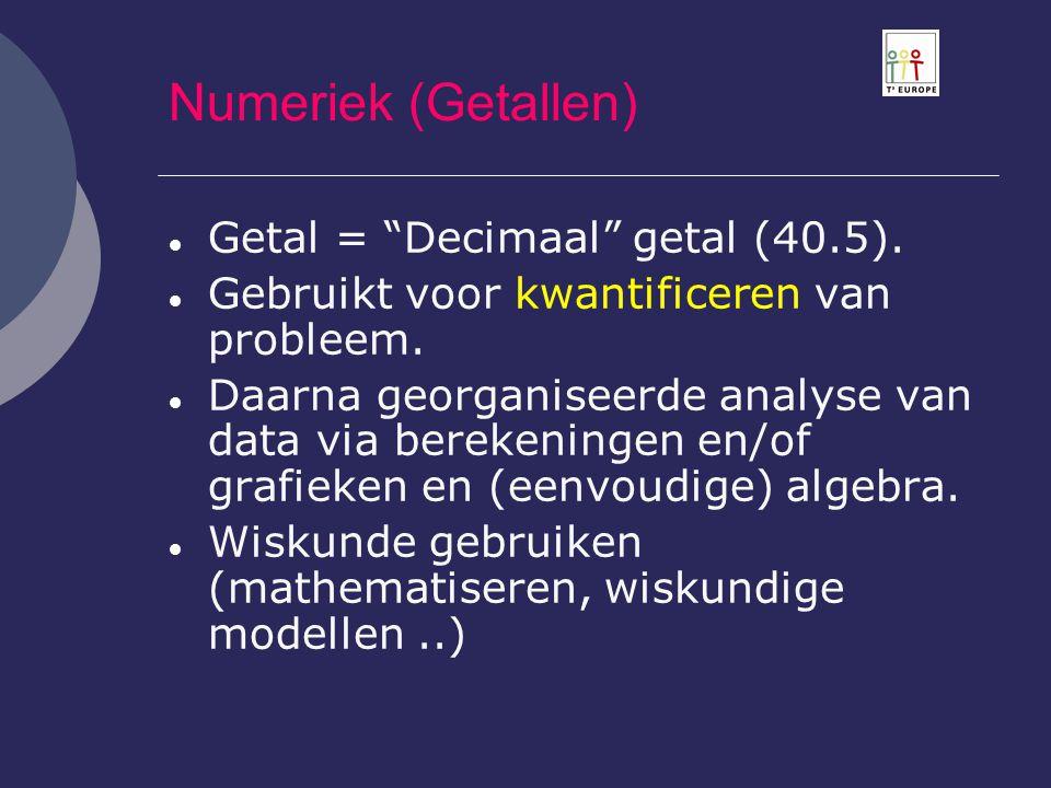 """Numeriek (Getallen)  Getal = """"Decimaal"""" getal (40.5).  Gebruikt voor kwantificeren van probleem.  Daarna georganiseerde analyse van data via bereke"""