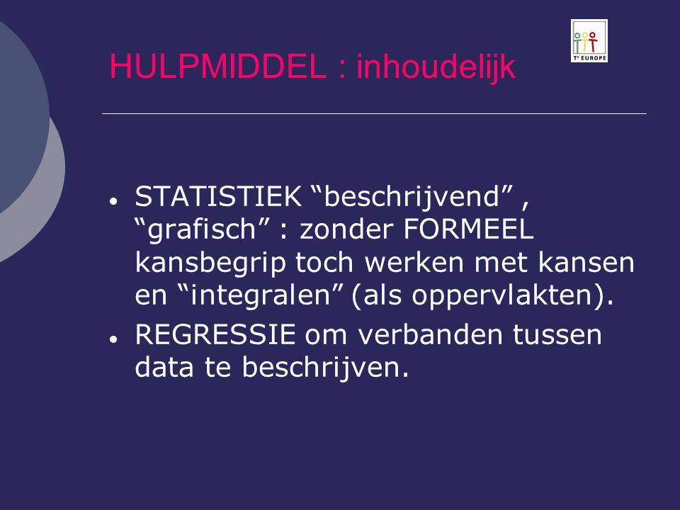 """HULPMIDDEL : inhoudelijk  STATISTIEK """"beschrijvend"""", """"grafisch"""" : zonder FORMEEL kansbegrip toch werken met kansen en """"integralen"""" (als oppervlakten)"""