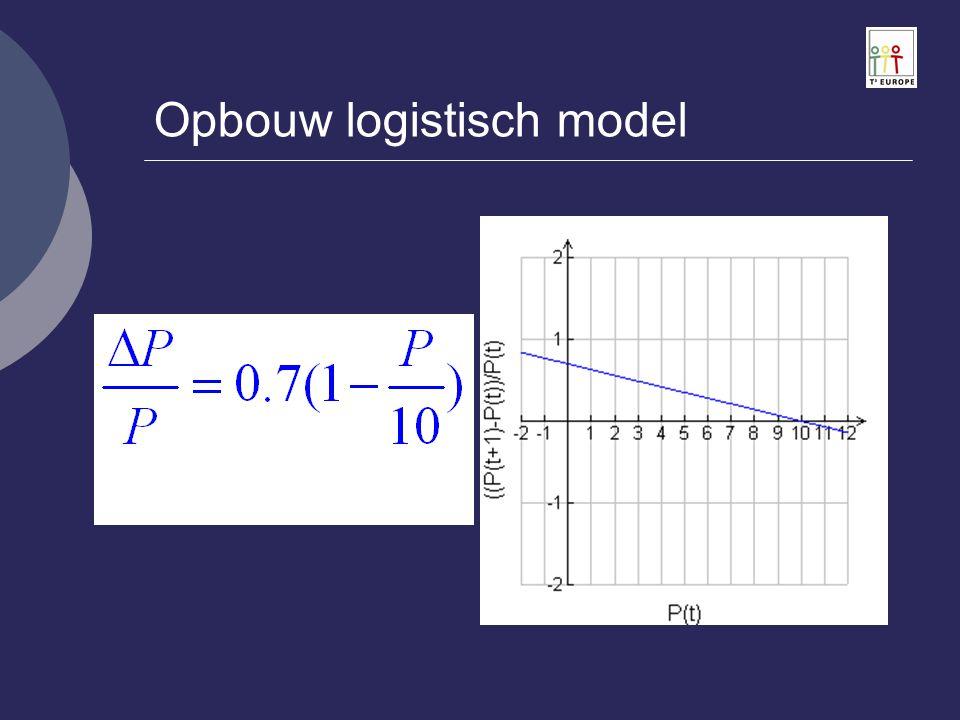 Opbouw logistisch model