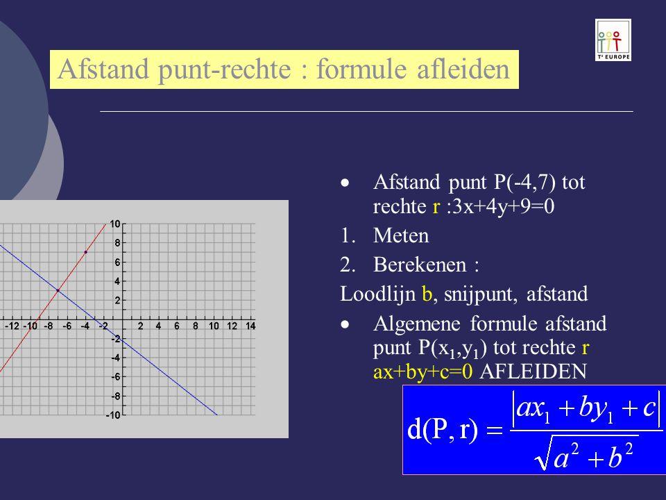  Afstand punt P(-4,7) tot rechte r :3x+4y+9=0 1.Meten 2.Berekenen : Loodlijn b, snijpunt, afstand  Algemene formule afstand punt P(x 1,y 1 ) tot rec
