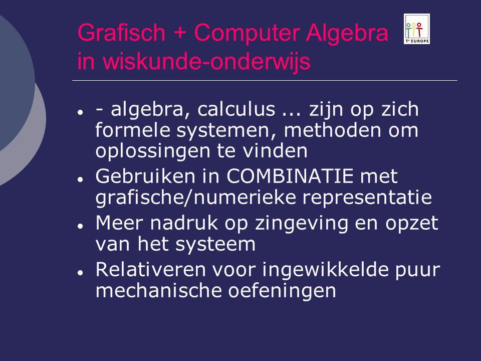 Grafisch + Computer Algebra in wiskunde-onderwijs  - algebra, calculus... zijn op zich formele systemen, methoden om oplossingen te vinden  Gebruike