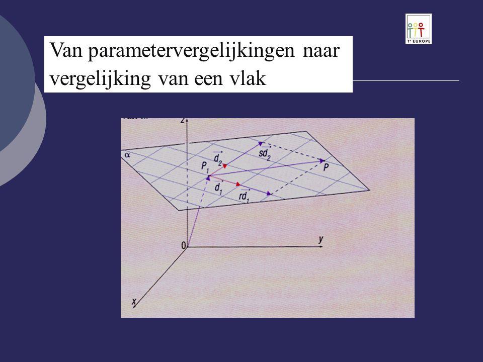Van parametervergelijkingen naar vergelijking van een vlak