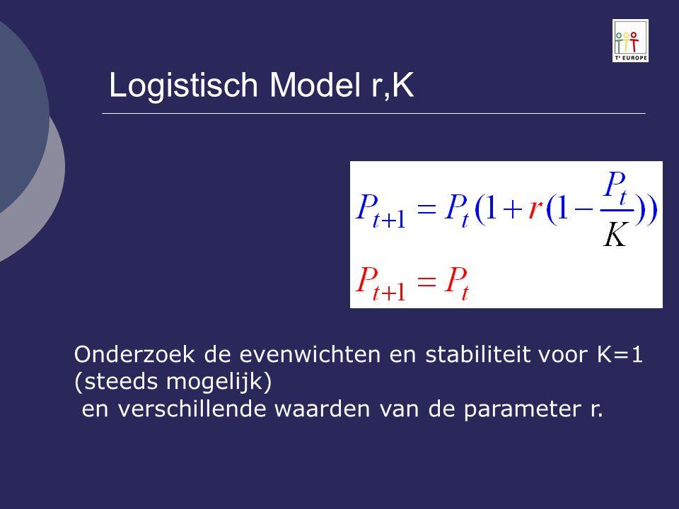 Logistisch Model r,K Onderzoek de evenwichten en stabiliteit voor K=1 (steeds mogelijk) en verschillende waarden van de parameter r.