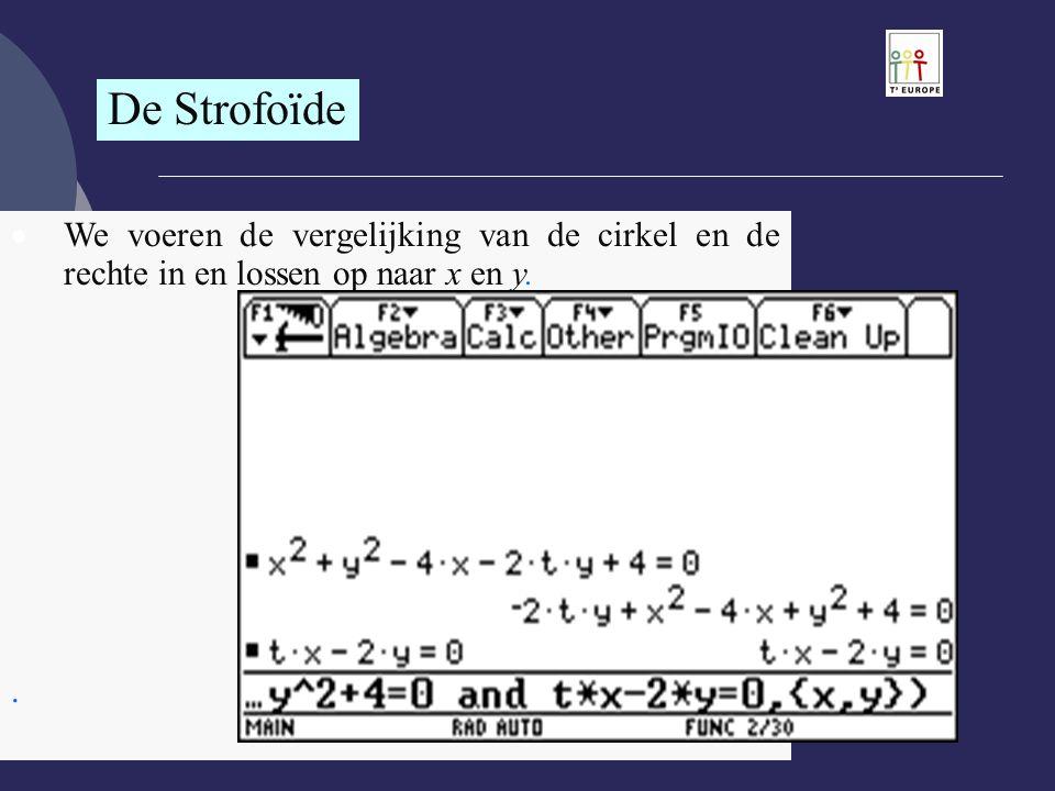 De Strofoïde  We voeren de vergelijking van de cirkel en de rechte in en lossen op naar x en y..