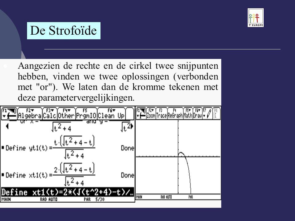 De Strofoïde  Aangezien de rechte en de cirkel twee snijpunten hebben, vinden we twee oplossingen (verbonden met