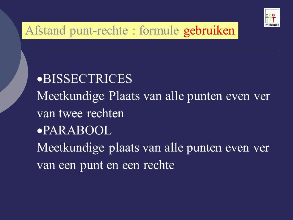 Afstand punt-rechte : formule gebruiken  BISSECTRICES Meetkundige Plaats van alle punten even ver van twee rechten  PARABOOL Meetkundige plaats van