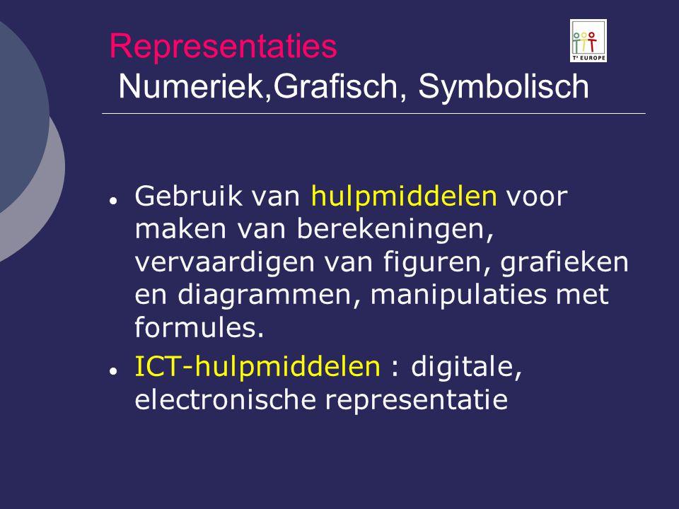 Representaties Numeriek,Grafisch, Symbolisch  Gebruik van hulpmiddelen voor maken van berekeningen, vervaardigen van figuren, grafieken en diagrammen