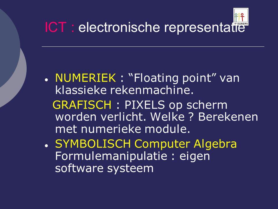 Numeriek (Getallen)  Floating point voorstelling in computers, rekentoestellen  Getal = decimaal getal met eindig aantal decimalen, afronden  Bruikbaar voor vele situaties  Numerieke wiskunde (analyse, lineaire algebra)