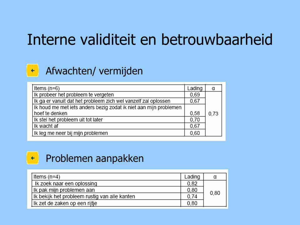 Interne validiteit en betrouwbaarheid Afwachten/ vermijden Problemen aanpakken