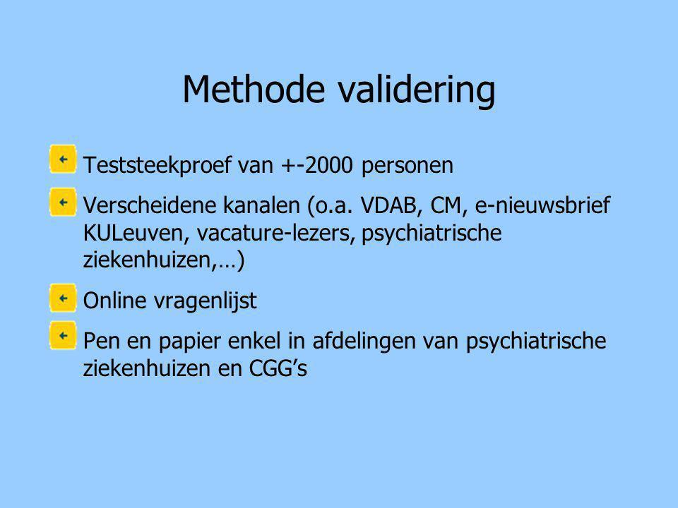 Methode validering •Teststeekproef van +-2000 personen •Verscheidene kanalen (o.a.