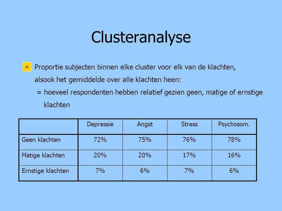 Clusteranalyse DepressieAngstStressPsychosom.
