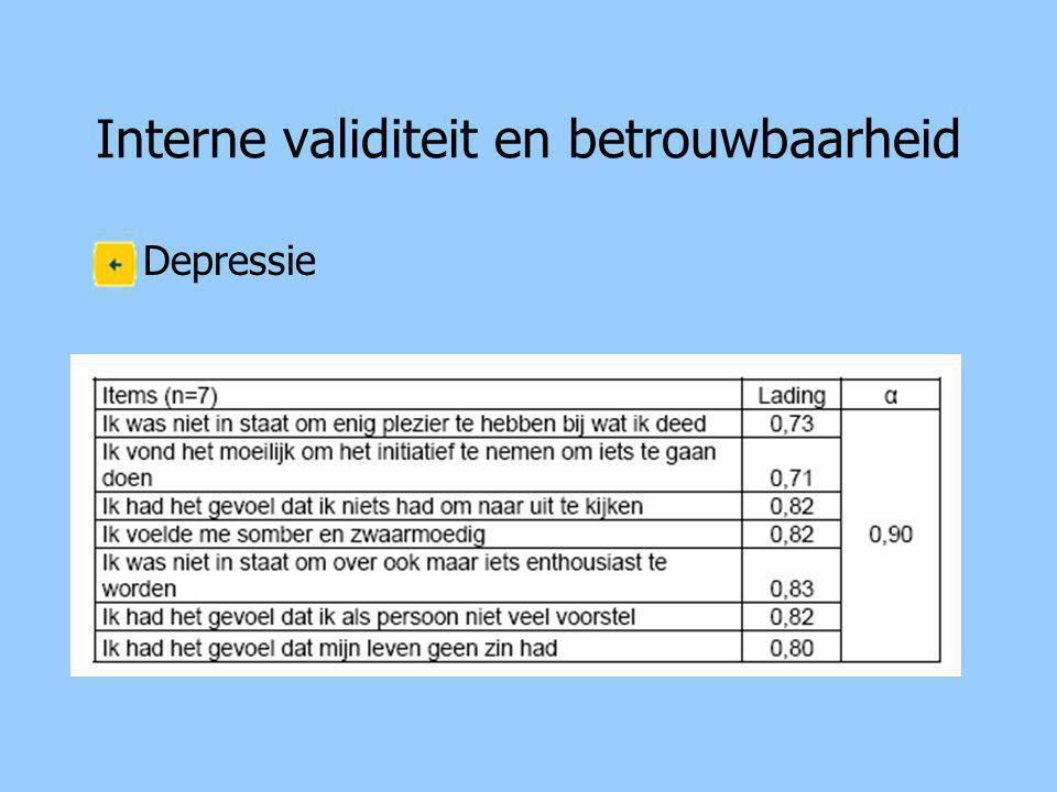 Interne validiteit en betrouwbaarheid Depressie
