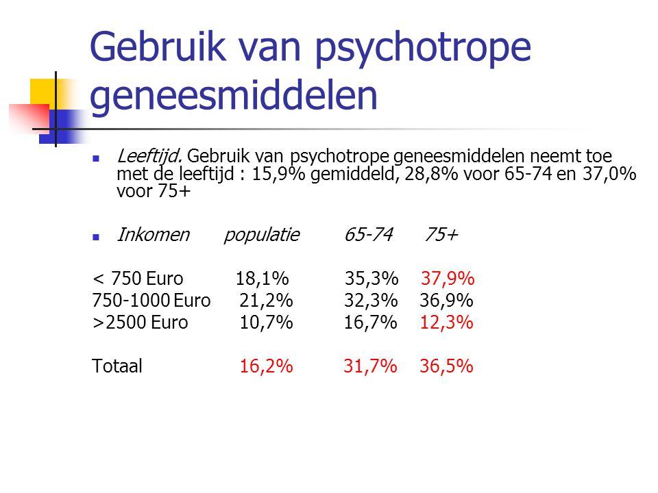 Gebruik van psychotrope geneesmiddelen  Leeftijd. Gebruik van psychotrope geneesmiddelen neemt toe met de leeftijd : 15,9% gemiddeld, 28,8% voor 65-7