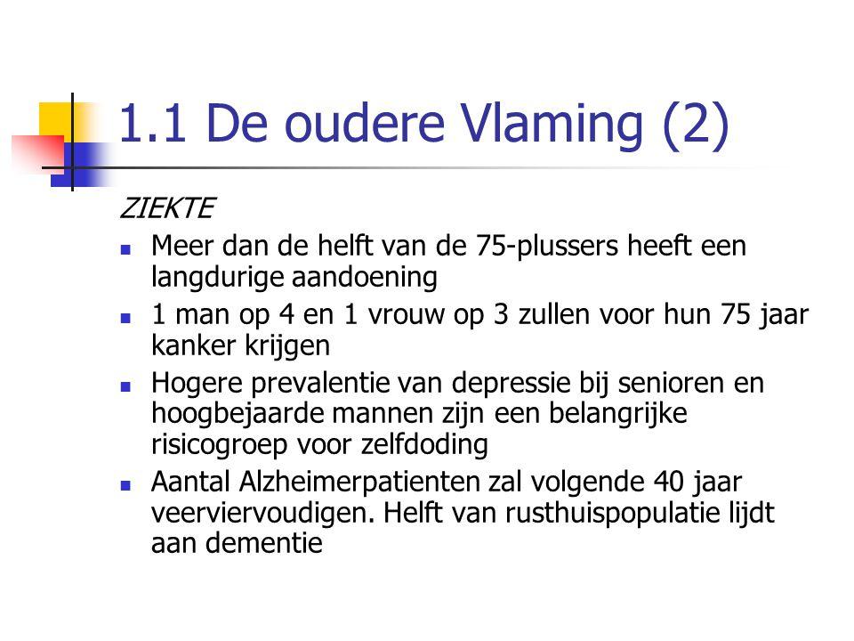 1.1 De oudere Vlaming (2) ZIEKTE  Meer dan de helft van de 75-plussers heeft een langdurige aandoening  1 man op 4 en 1 vrouw op 3 zullen voor hun 7