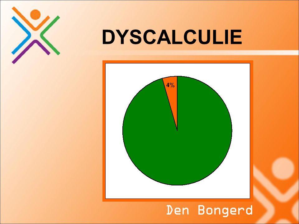 DYSCALCULIE SCREENING •Dossierstudie  dyscalculieverklaring •Screening brugklassers op Den Bongerd •Vervolgscreening op Den Bongerd •Scores interpreteren, dossieranalyse, overleg •Resultaat