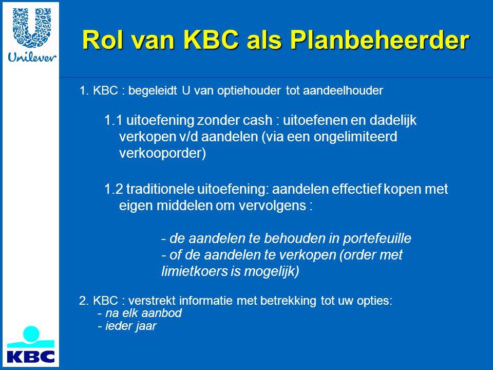 Rol van KBC als Planbeheerder 1.