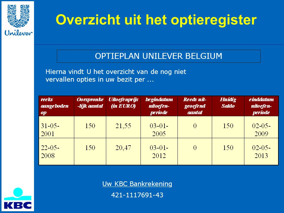 Overzicht uit het optieregister OPTIEPLAN UNILEVER BELGIUM Hierna vindt U het overzicht van de nog niet vervallen opties in uw bezit per...