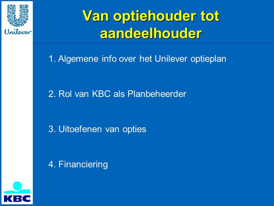 Van optiehouder tot aandeelhouder 1.Algemene info over het Unilever optieplan 2.