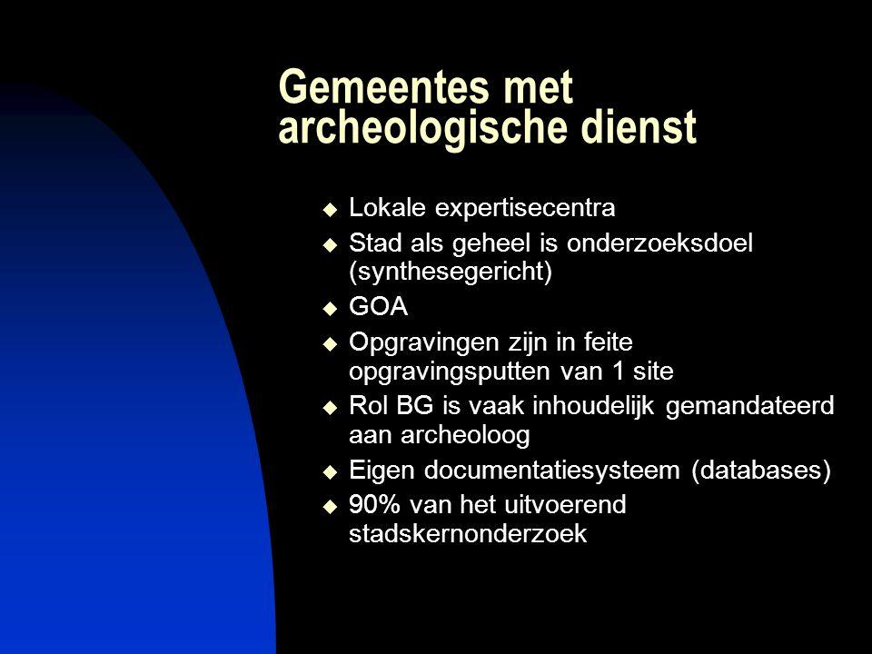 Gemeentes met archeologische dienst  Lokale expertisecentra  Stad als geheel is onderzoeksdoel (synthesegericht)  GOA  Opgravingen zijn in feite opgravingsputten van 1 site  Rol BG is vaak inhoudelijk gemandateerd aan archeoloog  Eigen documentatiesysteem (databases)  90% van het uitvoerend stadskernonderzoek