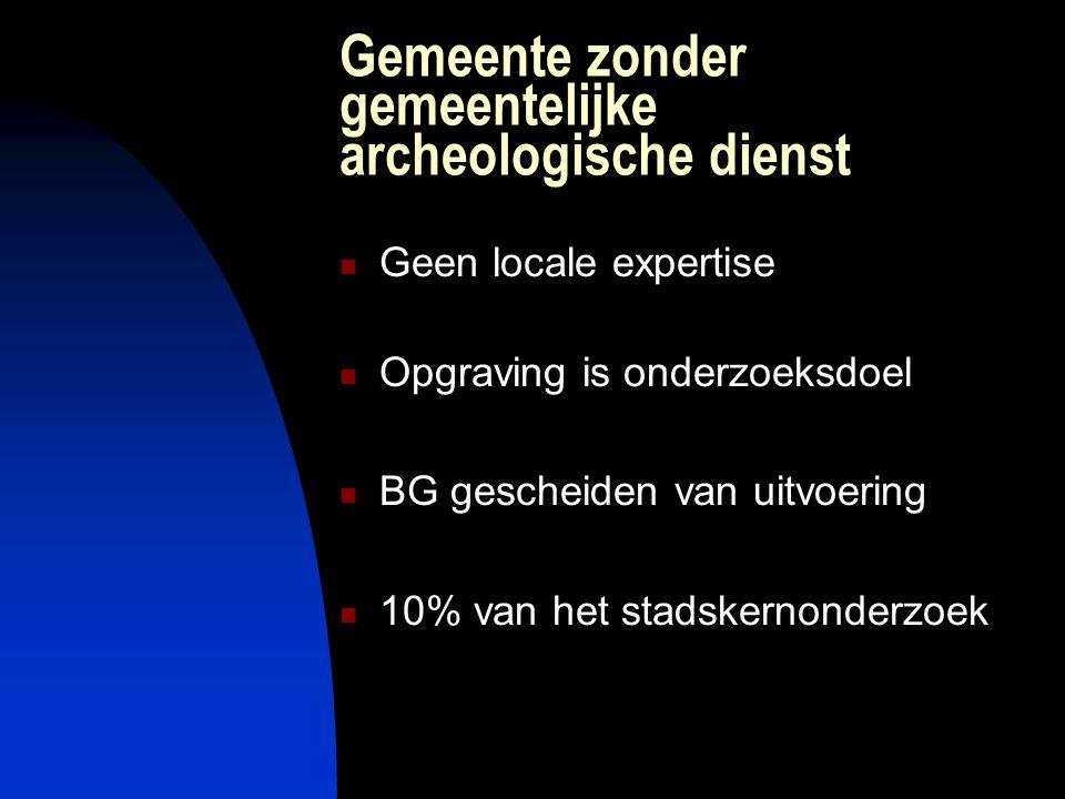 Gemeente zonder gemeentelijke archeologische dienst  Geen locale expertise  Opgraving is onderzoeksdoel  BG gescheiden van uitvoering  10% van het stadskernonderzoek