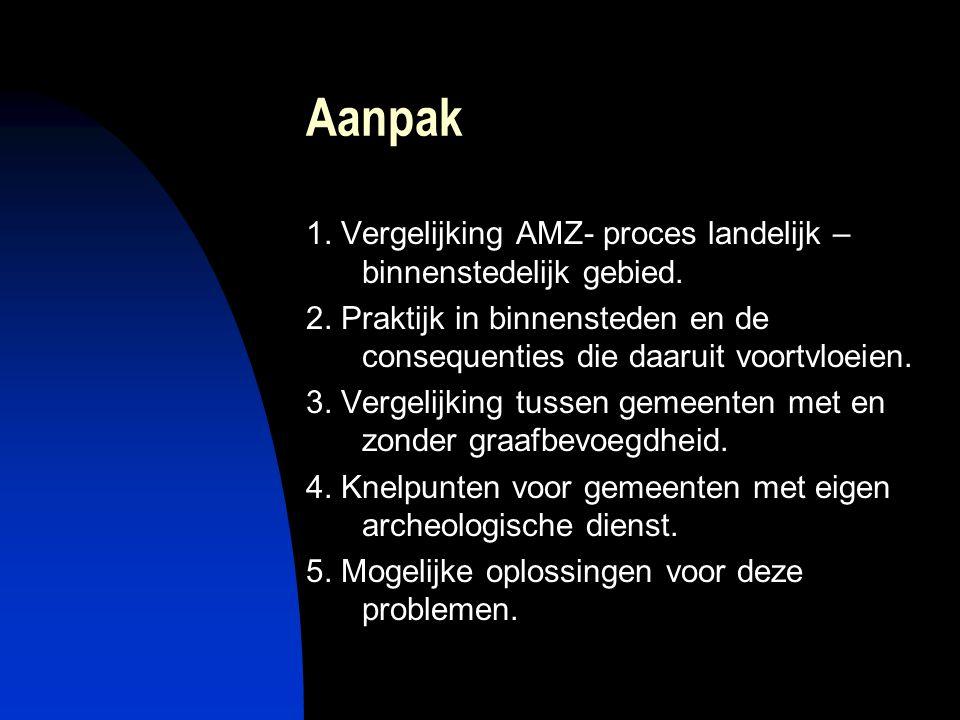 Aanpak 1. Vergelijking AMZ- proces landelijk – binnenstedelijk gebied.