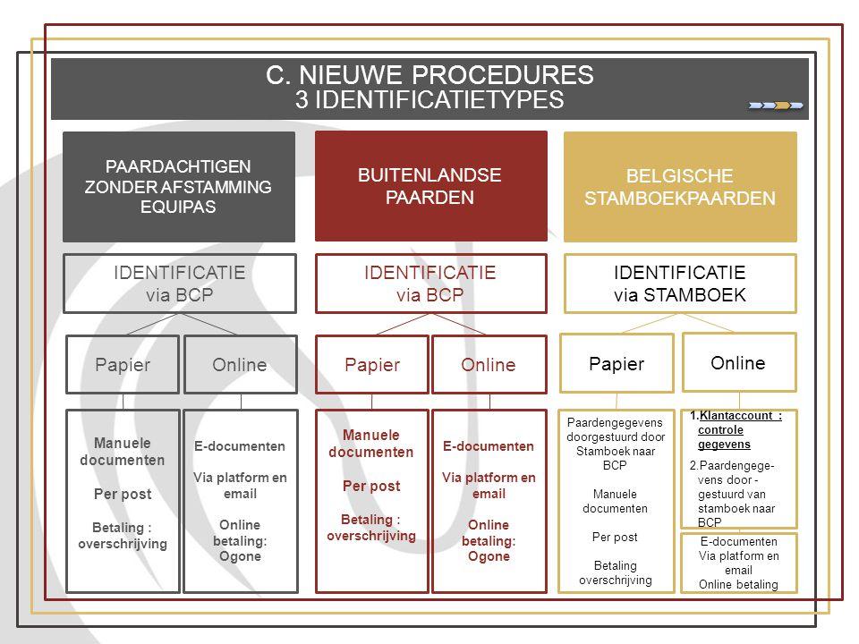 P C. NIEUWE PROCEDURES 3 IDENTIFICATIETYPES PAARDACHTIGEN ZONDER AFSTAMMING EQUIPAS BUITENLANDSE PAARDEN BELGISCHE STAMBOEKPAARDEN IDENTIFICATIE via B