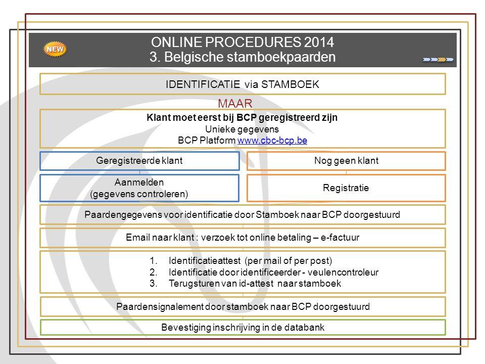 ONLINE PROCEDURES 2014 3. Belgische stamboekpaarden IDENTIFICATIE via STAMBOEK Klant moet eerst bij BCP geregistreerd zijn Unieke gegevens BCP Platfor