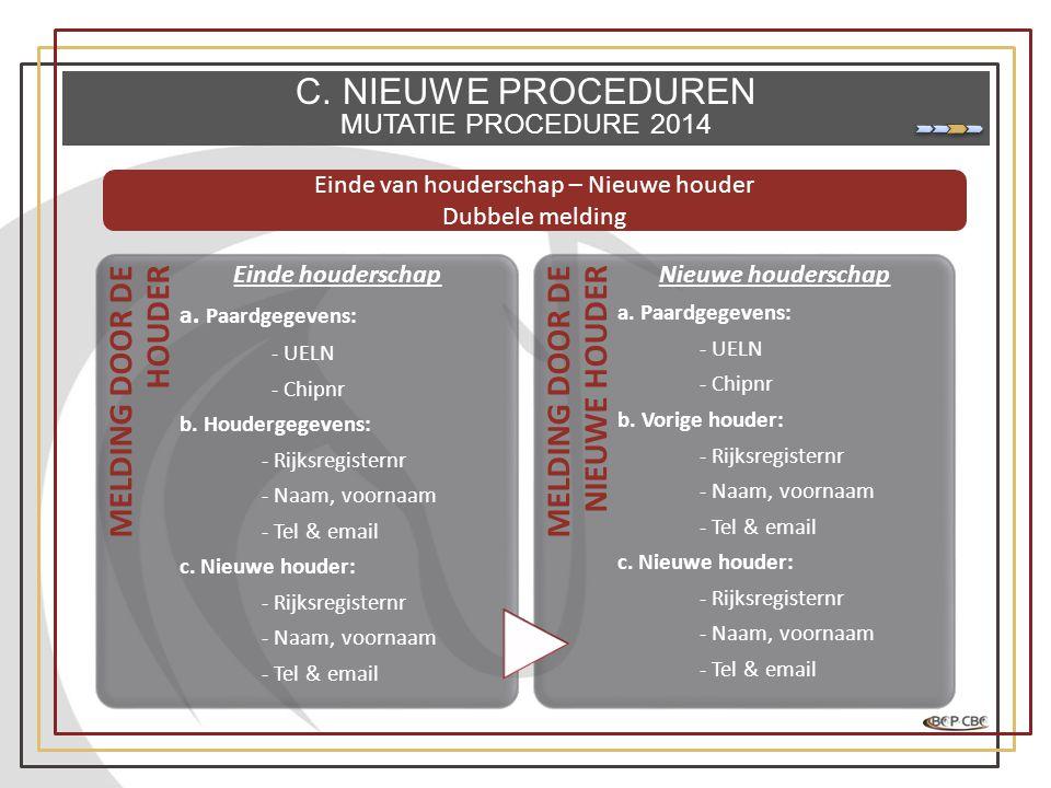 C. NIEUWE PROCEDUREN MUTATIE PROCEDURE 2014 Einde van houderschap – Nieuwe houder Dubbele melding MELDING DOOR DE HOUDER Einde houderschap a. Paardgeg
