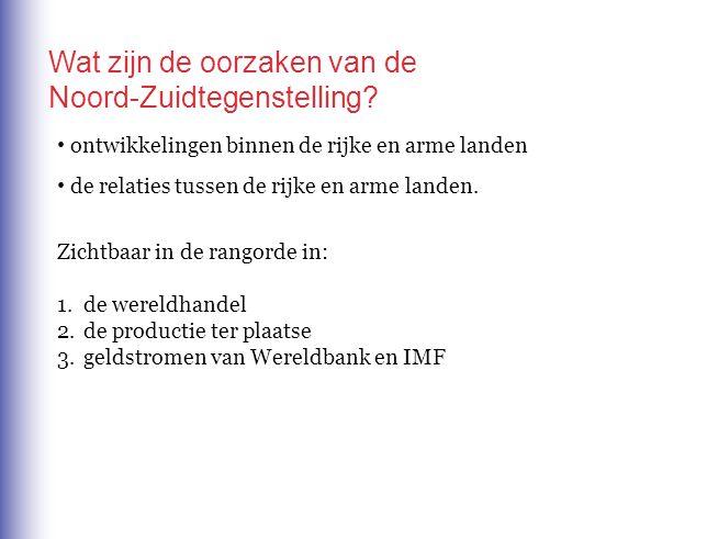 Het Vliegende Ganzenmodel Dit land heeft nu wel / geen comparatieve voordelen meer voor de productie van textiel.