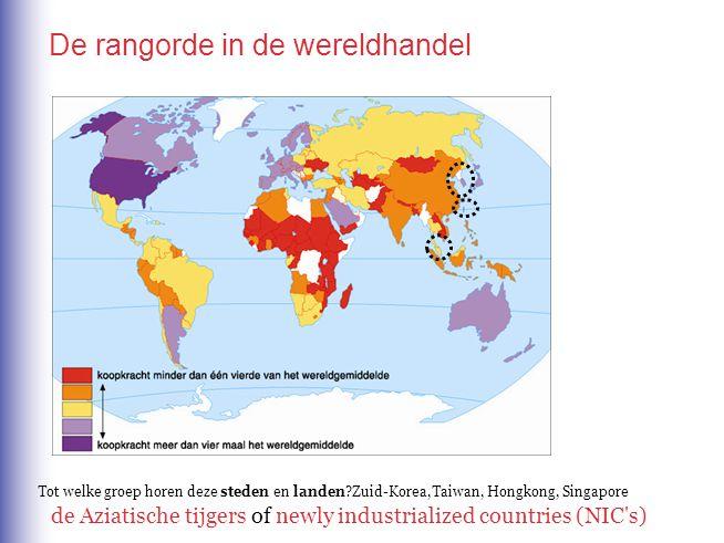De rangorde in de productie De verschuiving van productiewerk van de wereldtriade naar de lagelonenlanden heet • beter vervoer (containers) • verdwijnen handelsbarrières.