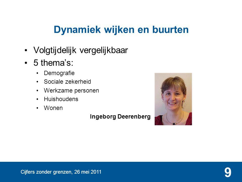 Cijfers zonder grenzen, 26 mei 2011 9 Dynamiek wijken en buurten • Volgtijdelijk vergelijkbaar • 5 thema's: • Demografie • Sociale zekerheid • Werkzam