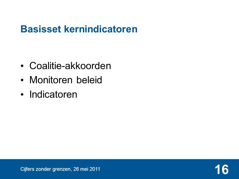 Cijfers zonder grenzen, 26 mei 2011 16 Basisset kernindicatoren • Coalitie-akkoorden • Monitoren beleid • Indicatoren