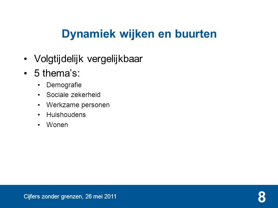 Cijfers zonder grenzen, 26 mei 2011 8 Dynamiek wijken en buurten • Volgtijdelijk vergelijkbaar • 5 thema's: • Demografie • Sociale zekerheid • Werkzam