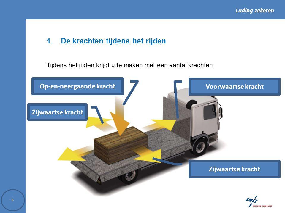 Lading zekeren 39 8.Voertuigeisen omtrent lading zekeren De vrachtautofabrikanten moeten bij de productie van hun vrachtauto's, aanhangwagens en opleggers met een maximummassa van meer dan 3.500 kg, die na april 2002 zijn gebouwd, rekening houden met de Europese richtlijnen.