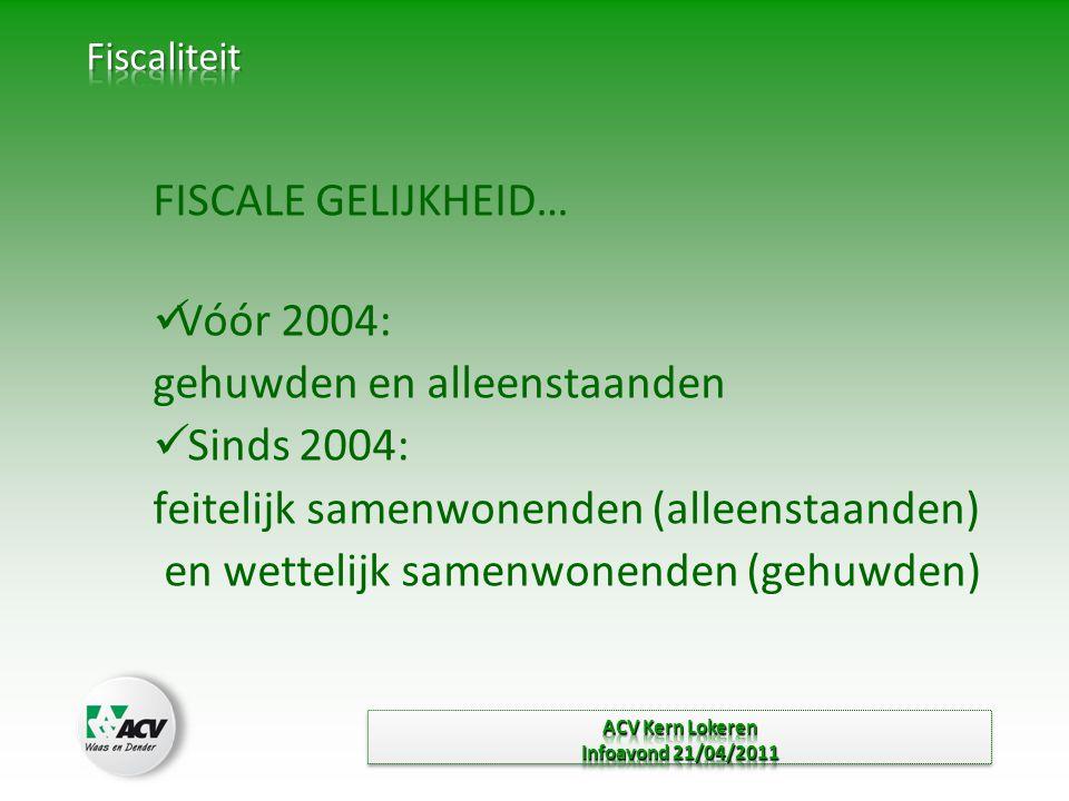 FISCALE GELIJKHEID…  Vóór 2004: gehuwden en alleenstaanden  Sinds 2004: feitelijk samenwonenden (alleenstaanden) en wettelijk samenwonenden (gehuwden)