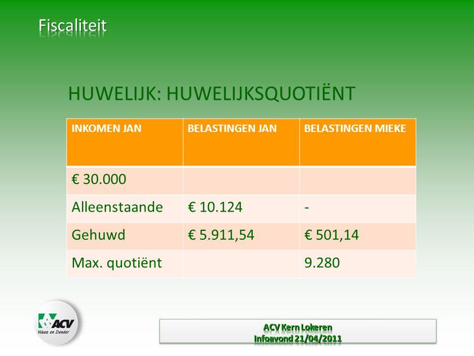 HUWELIJK: HUWELIJKSQUOTIËNT INKOMEN JANBELASTINGEN JANBELASTINGEN MIEKE € 30.000 Alleenstaande€ 10.124- Gehuwd€ 5.911,54€ 501,14 Max.