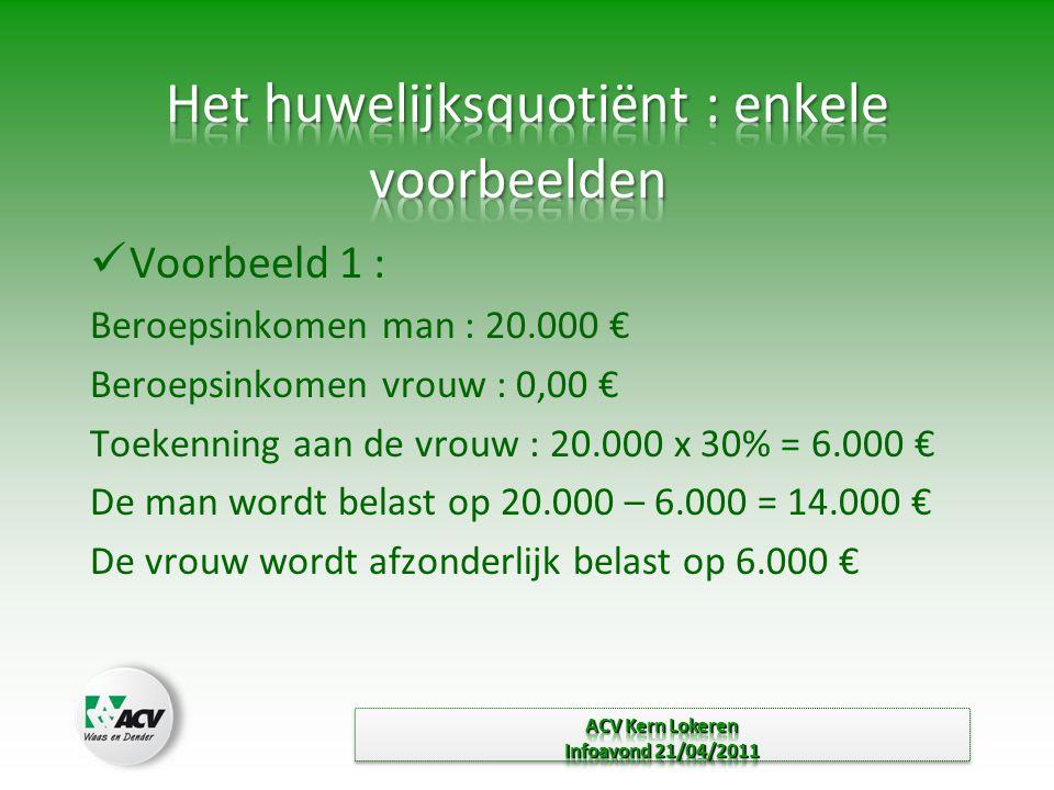  Voorbeeld 1 : Beroepsinkomen man : 20.000 € Beroepsinkomen vrouw : 0,00 € Toekenning aan de vrouw : 20.000 x 30% = 6.000 € De man wordt belast op 20.000 – 6.000 = 14.000 € De vrouw wordt afzonderlijk belast op 6.000 €