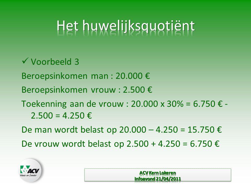  Voorbeeld 3 Beroepsinkomen man : 20.000 € Beroepsinkomen vrouw : 2.500 € Toekenning aan de vrouw : 20.000 x 30% = 6.750 € - 2.500 = 4.250 € De man wordt belast op 20.000 – 4.250 = 15.750 € De vrouw wordt belast op 2.500 + 4.250 = 6.750 €