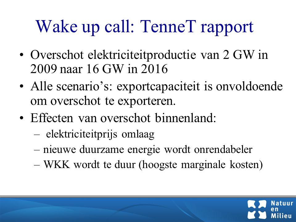 Wake up call: TenneT rapport •Overschot elektriciteitproductie van 2 GW in 2009 naar 16 GW in 2016 •Alle scenario's: exportcapaciteit is onvoldoende om overschot te exporteren.