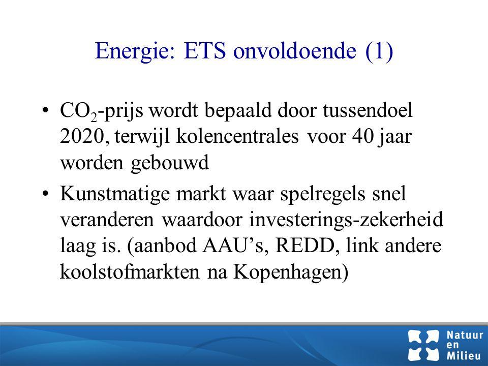 Energie: ETS onvoldoende (1) •CO 2 -prijs wordt bepaald door tussendoel 2020, terwijl kolencentrales voor 40 jaar worden gebouwd •Kunstmatige markt waar spelregels snel veranderen waardoor investerings-zekerheid laag is.