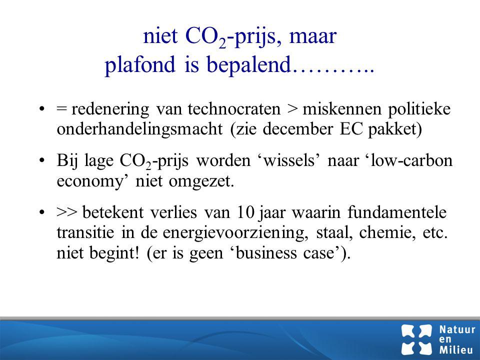 niet CO 2 -prijs, maar plafond is bepalend………..