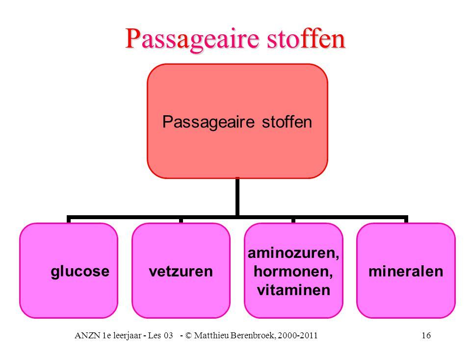 ANZN 1e leerjaar - Les 03 - © Matthieu Berenbroek, 2000-201116 Passageaire stoffen glucosevetzuren aminozuren, hormonen, vitaminen mineralen