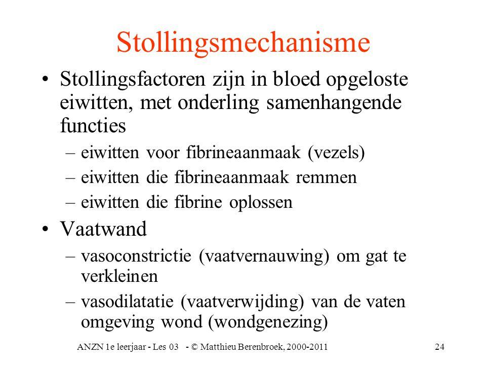 ANZN 1e leerjaar - Les 03 - © Matthieu Berenbroek, 2000-201124 Stollingsmechanisme •Stollingsfactoren zijn in bloed opgeloste eiwitten, met onderling