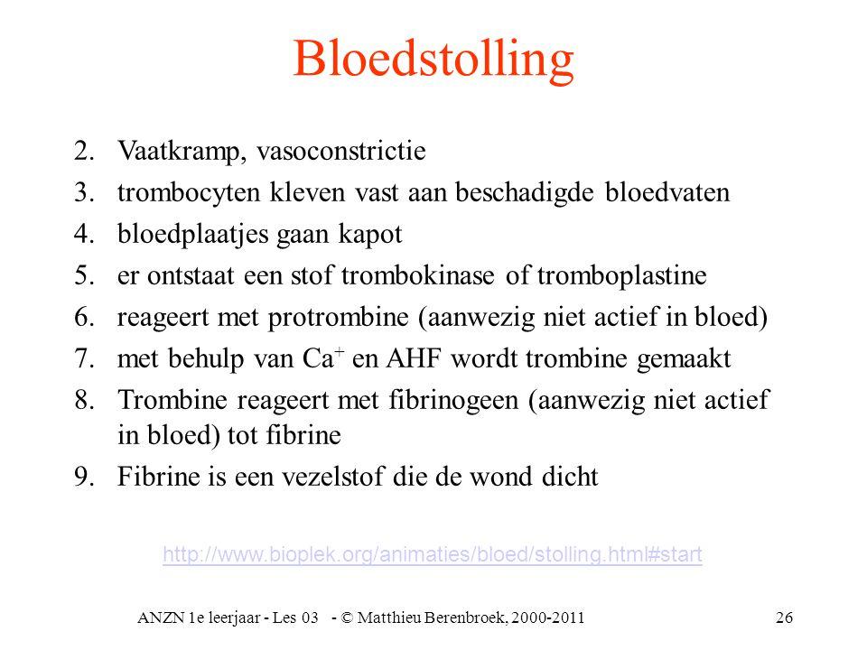 ANZN 1e leerjaar - Les 03 - © Matthieu Berenbroek, 2000-201126 Bloedstolling 2.Vaatkramp, vasoconstrictie 3.trombocyten kleven vast aan beschadigde bl