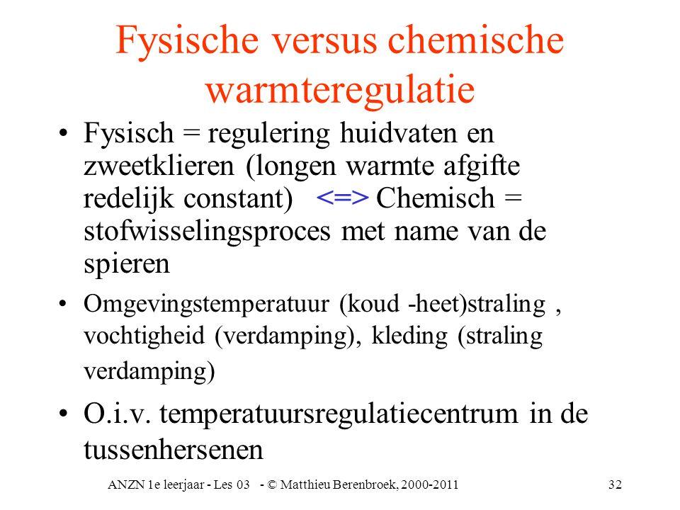 ANZN 1e leerjaar - Les 03 - © Matthieu Berenbroek, 2000-201132 Fysische versus chemische warmteregulatie •Fysisch = regulering huidvaten en zweetklier